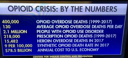 What Is The Definition Of Justice In The Opioid Crisis